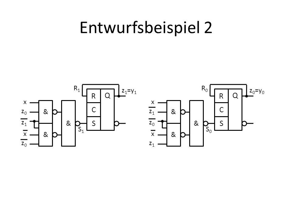 Entwurfsbeispiel 2 R C S Q R C S Q & x z0 z1=y1 z1 R1 S1 & x z0=y0 z1
