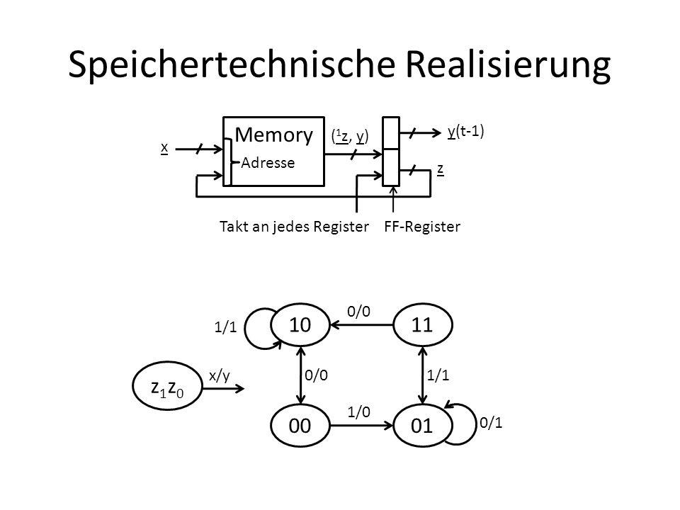 Speichertechnische Realisierung