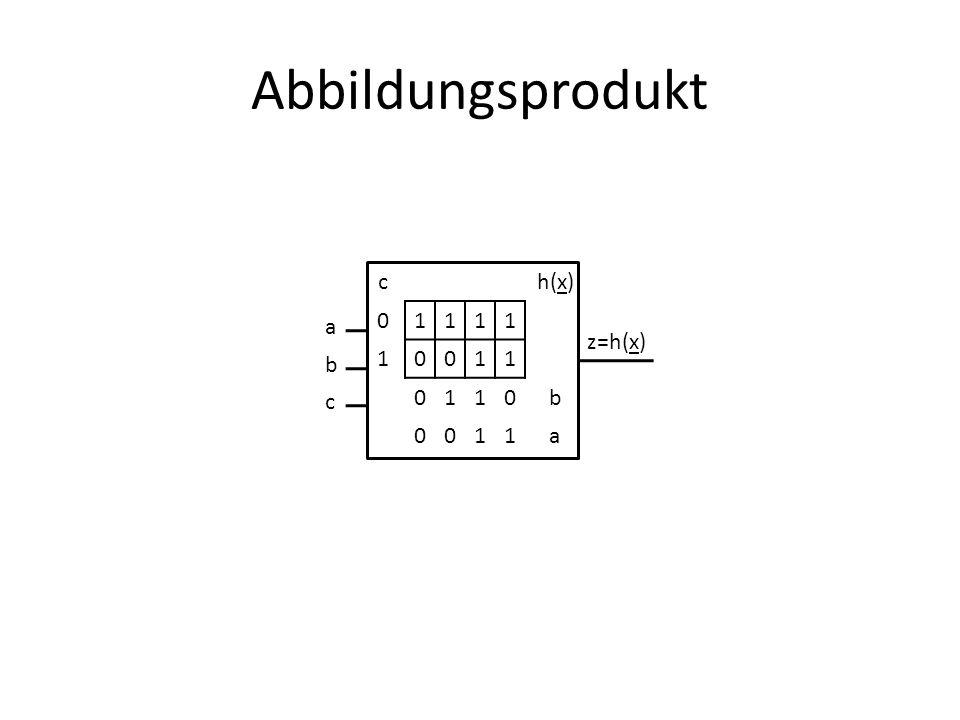 Abbildungsprodukt c h(x) 1 b a a z=h(x) b c