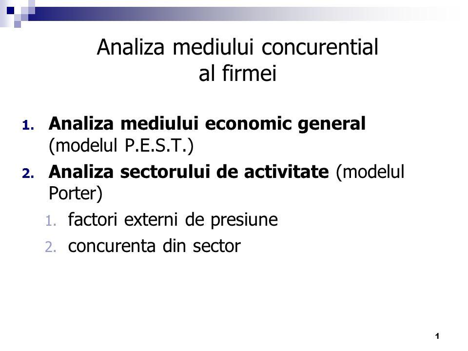 Analiza mediului concurential al firmei