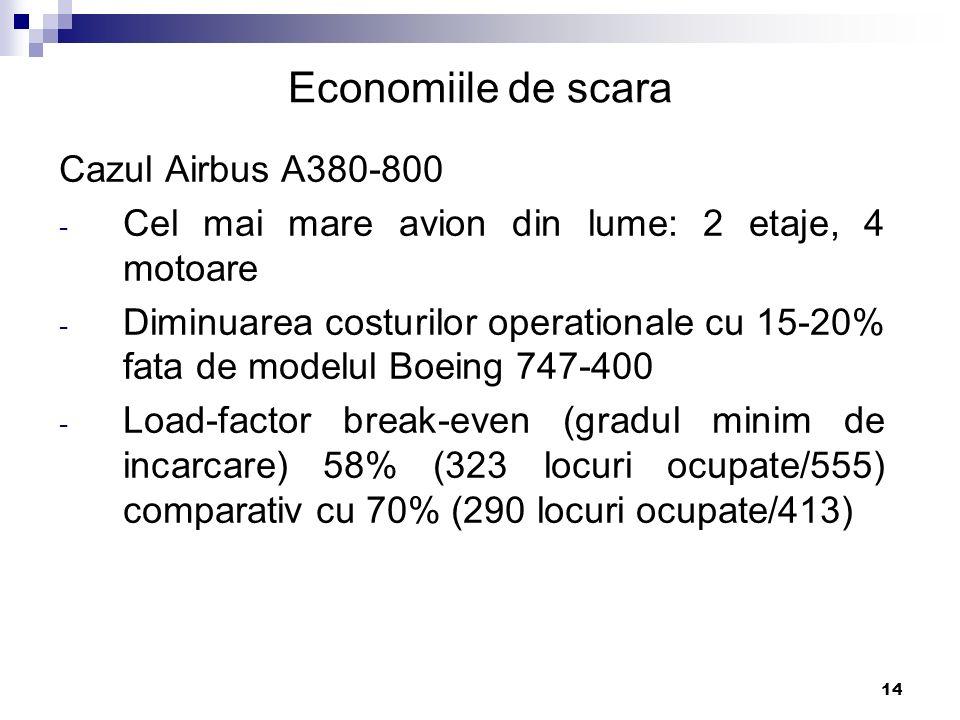 Economiile de scara Cazul Airbus A380-800