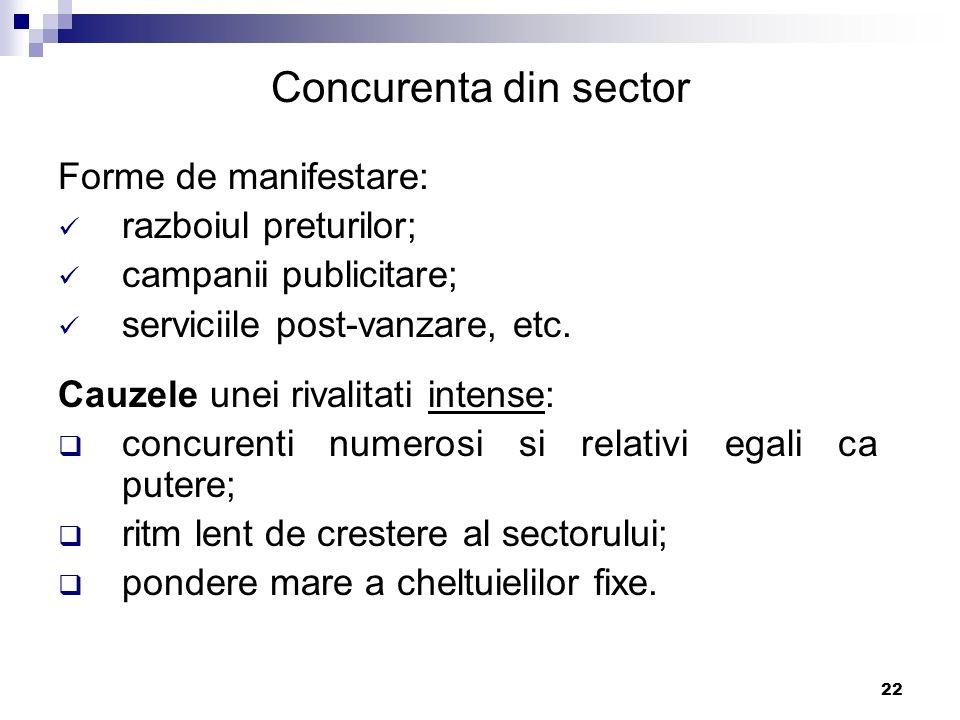 Concurenta din sector Forme de manifestare: razboiul preturilor;