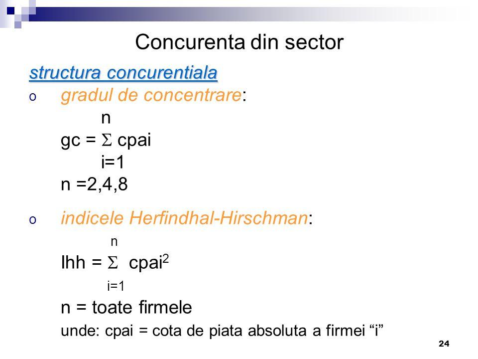 Concurenta din sector structura concurentiala gradul de concentrare: n