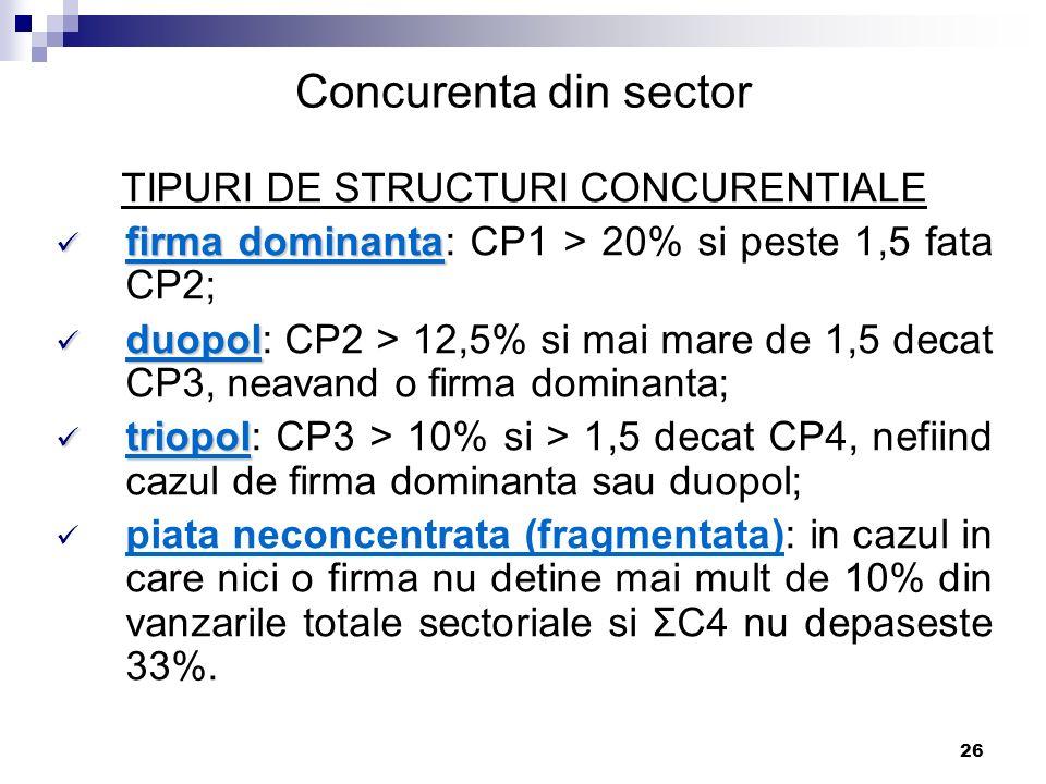 TIPURI DE STRUCTURI CONCURENTIALE