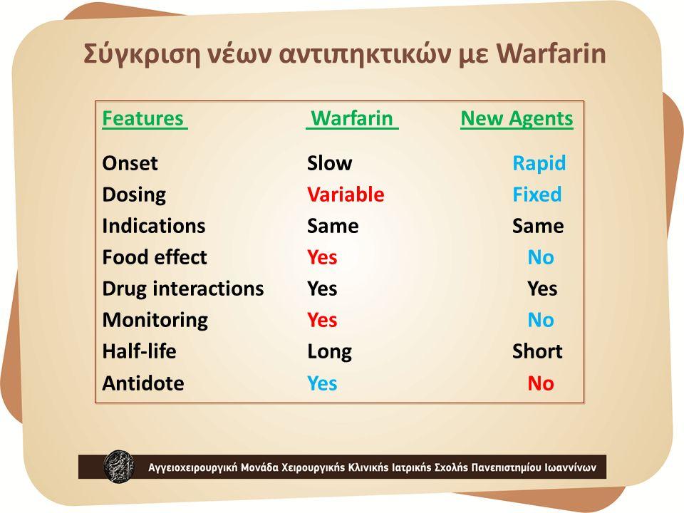 Σύγκριση νέων αντιπηκτικών με Warfarin