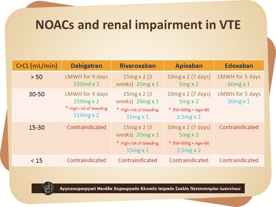 NOACs and renal impairment in VTE
