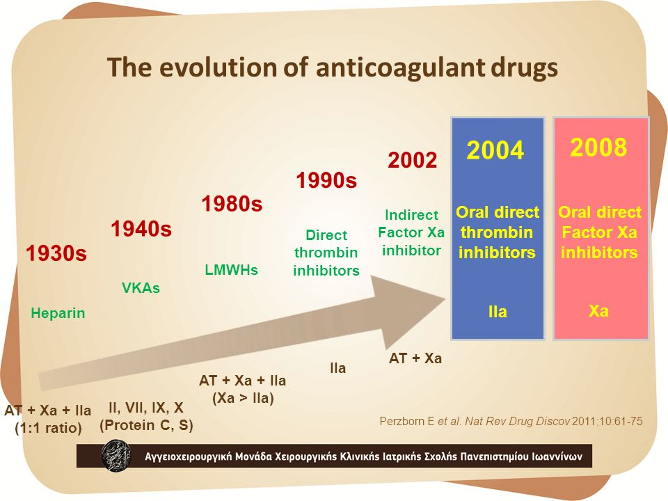 The evolution of anticoagulant drugs