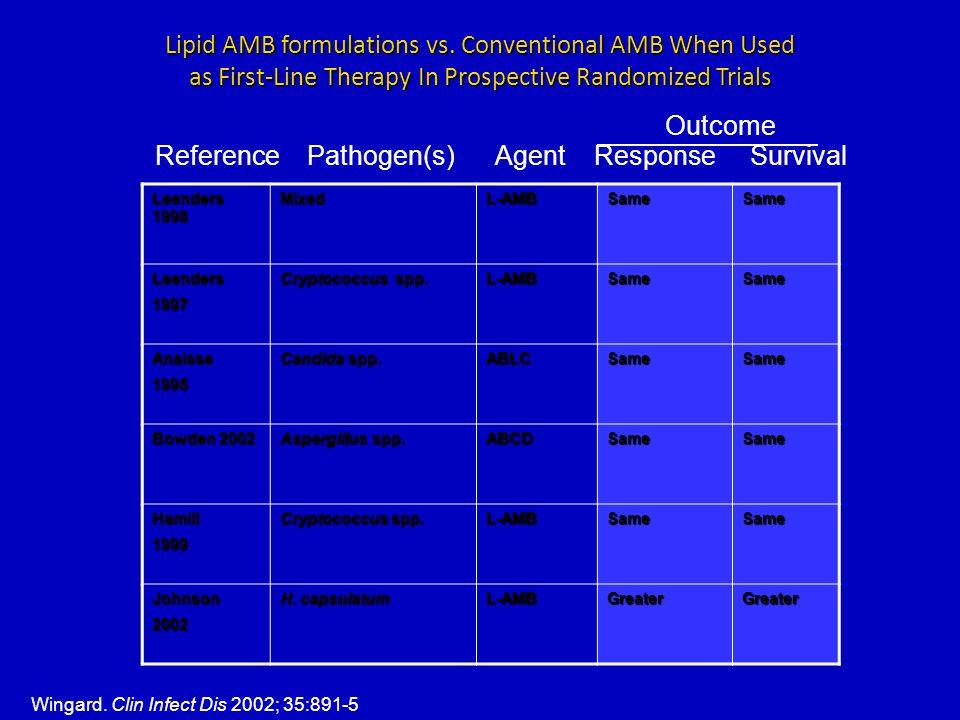 Reference Pathogen(s) Agent Response Survival