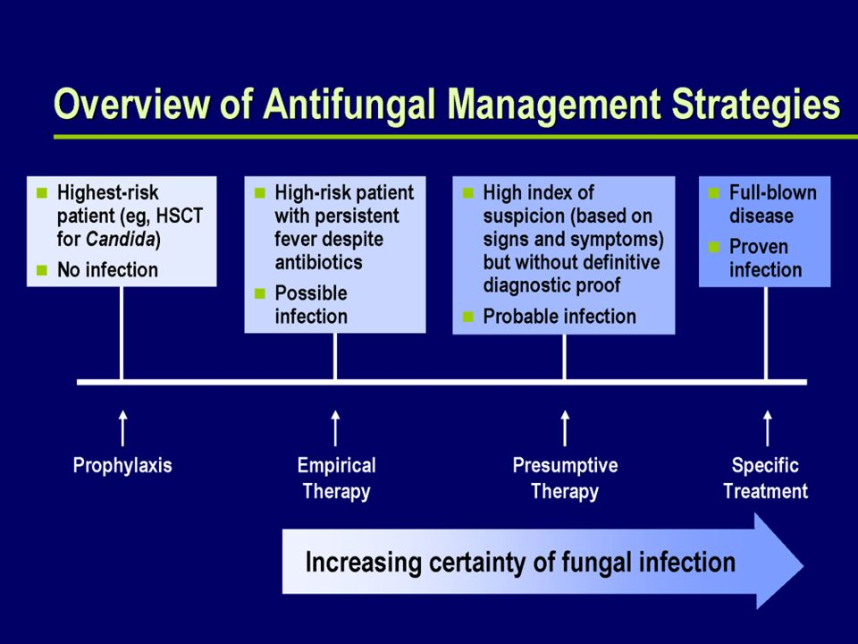 This slide illustrates 4 possible approaches to antifungal therapy, according to degree of risk and/or certainty of diagnosis