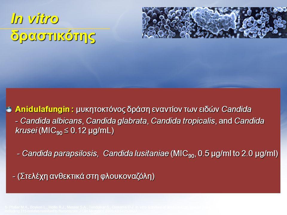 In vitro δραστικότης Anidulafungin : μυκητοκτόνος δράση εναντίον των ειδών Candida.