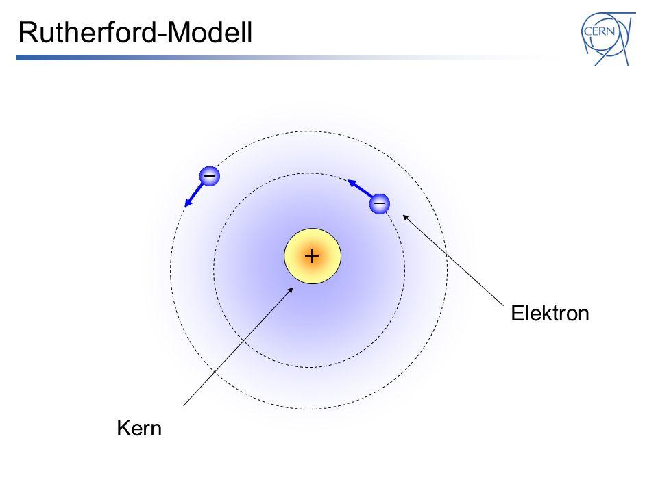 Rutherford-Modell Elektron Kern
