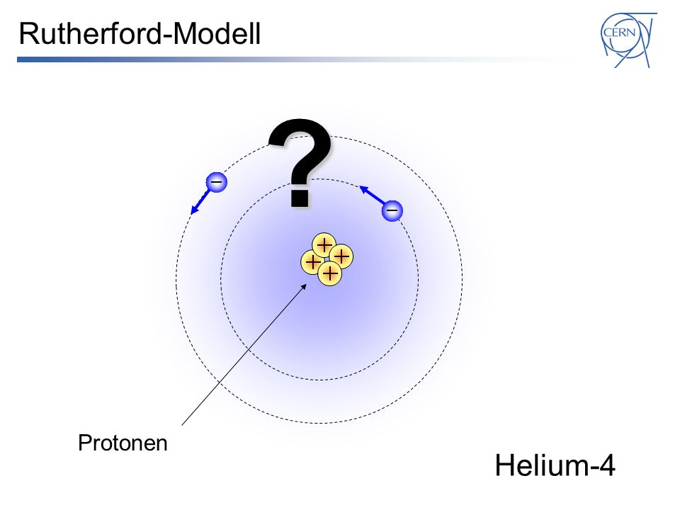 Rutherford-Modell Protonen Helium-4