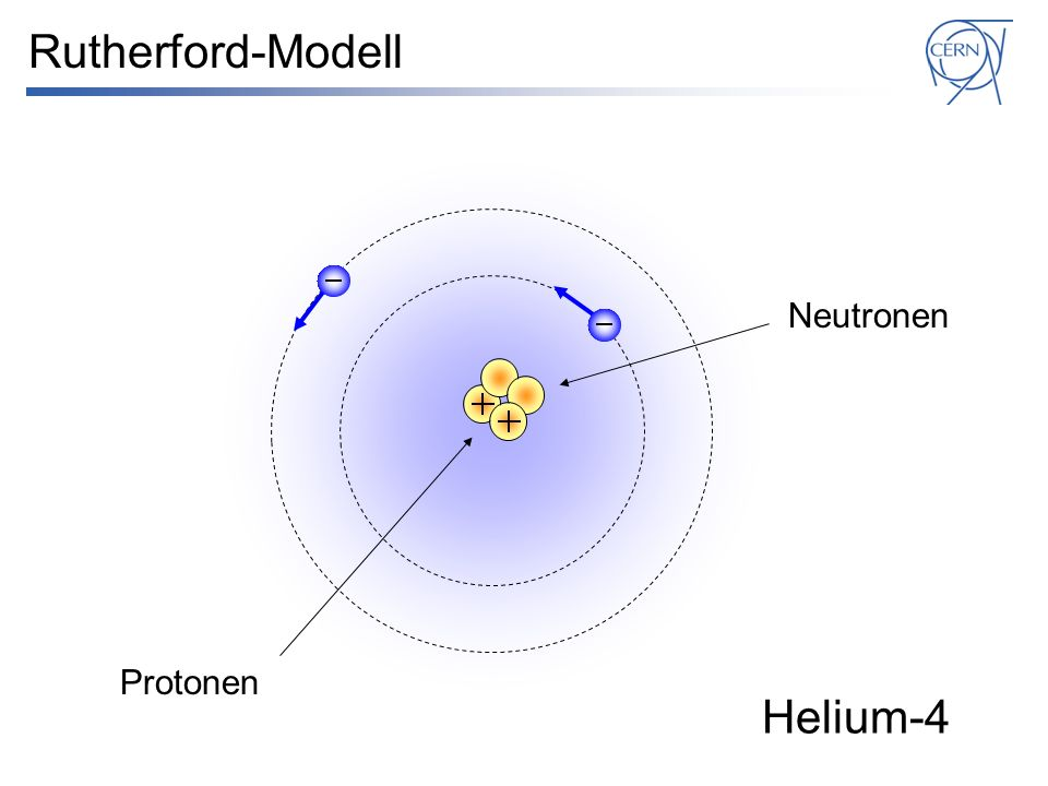 Rutherford-Modell Neutronen Protonen Helium-4