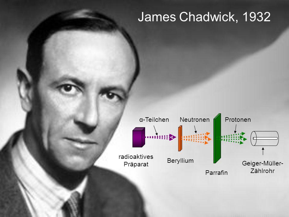 James Chadwick, 1932 α-Teilchen Neutronen Protonen