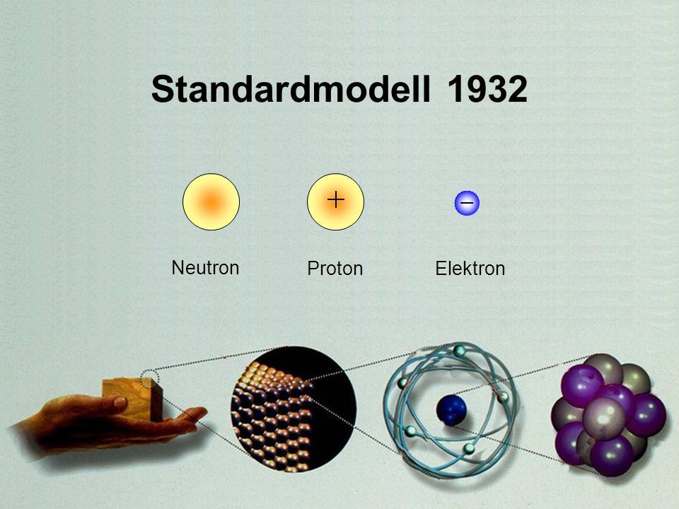 Standardmodell 1932 Neutron Proton Elektron