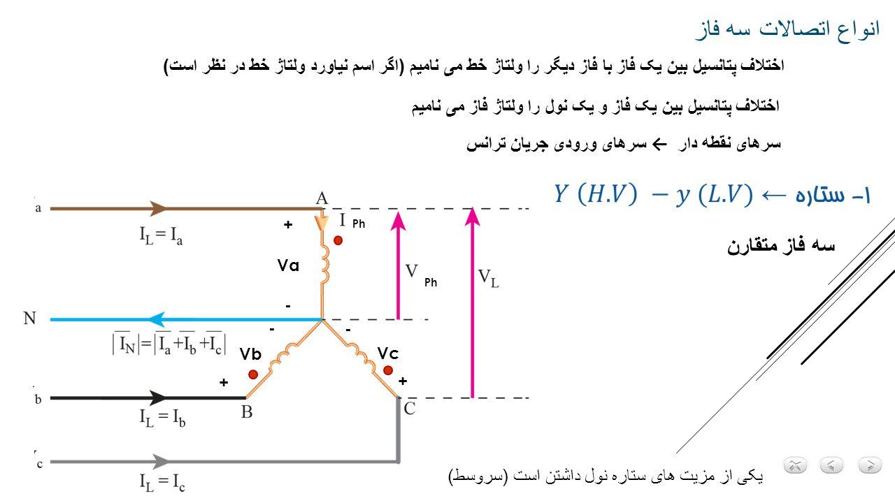 انواع اتصالات سه فاز سه فاز متقارن