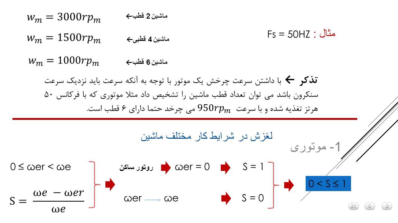 1- موتوری مثال : Fs = 50HZ لغزش در شرایط کار مختلف ماشین