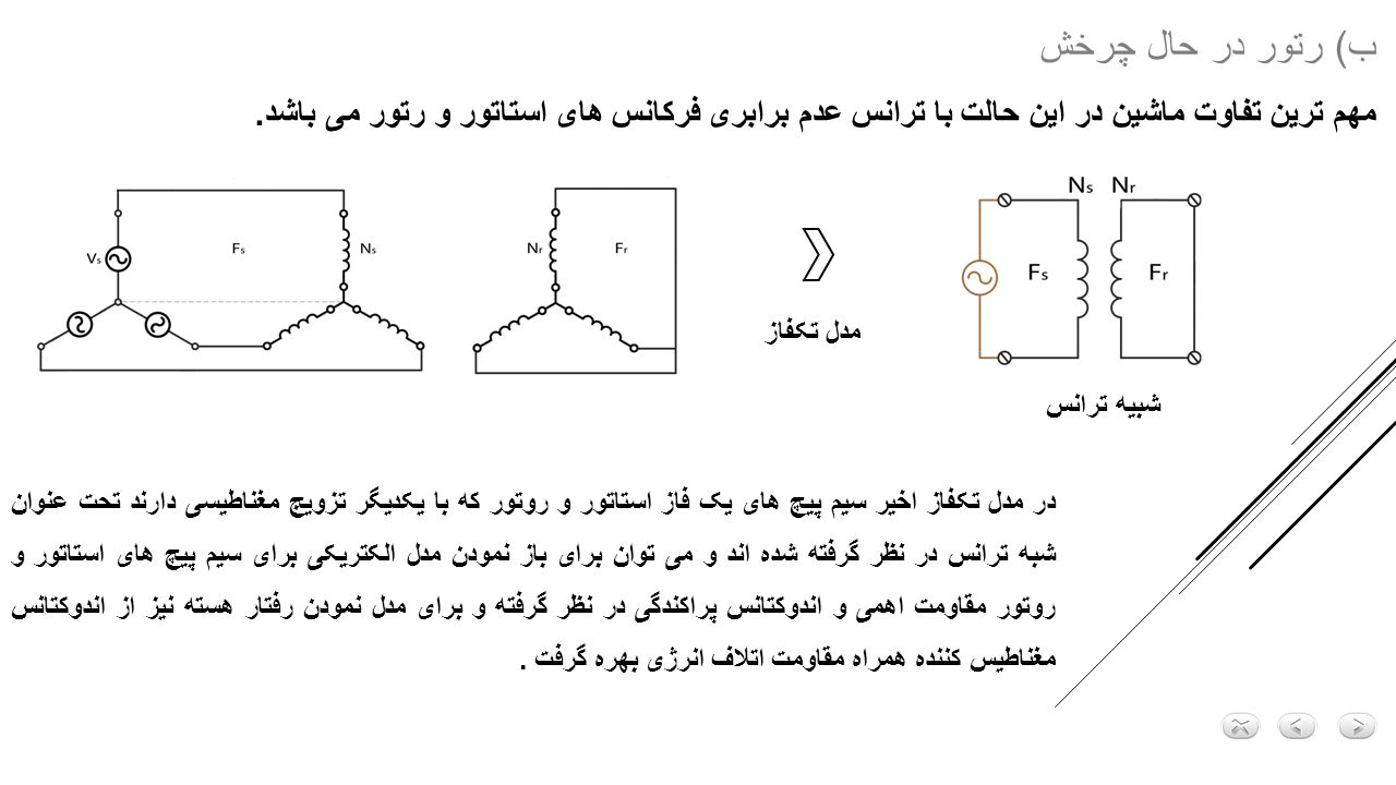 ب) رتور در حال چرخش مهم ترین تفاوت ماشین در این حالت با ترانس عدم برابری فرکانس های استاتور و رتور می باشد.