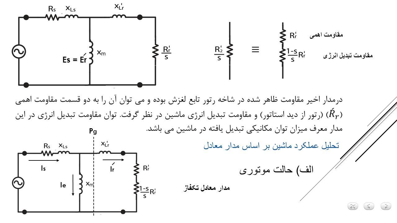 الف) حالت موتوری تحلیل عملکرد ماشین بر اساس مدار معادل Es = Er