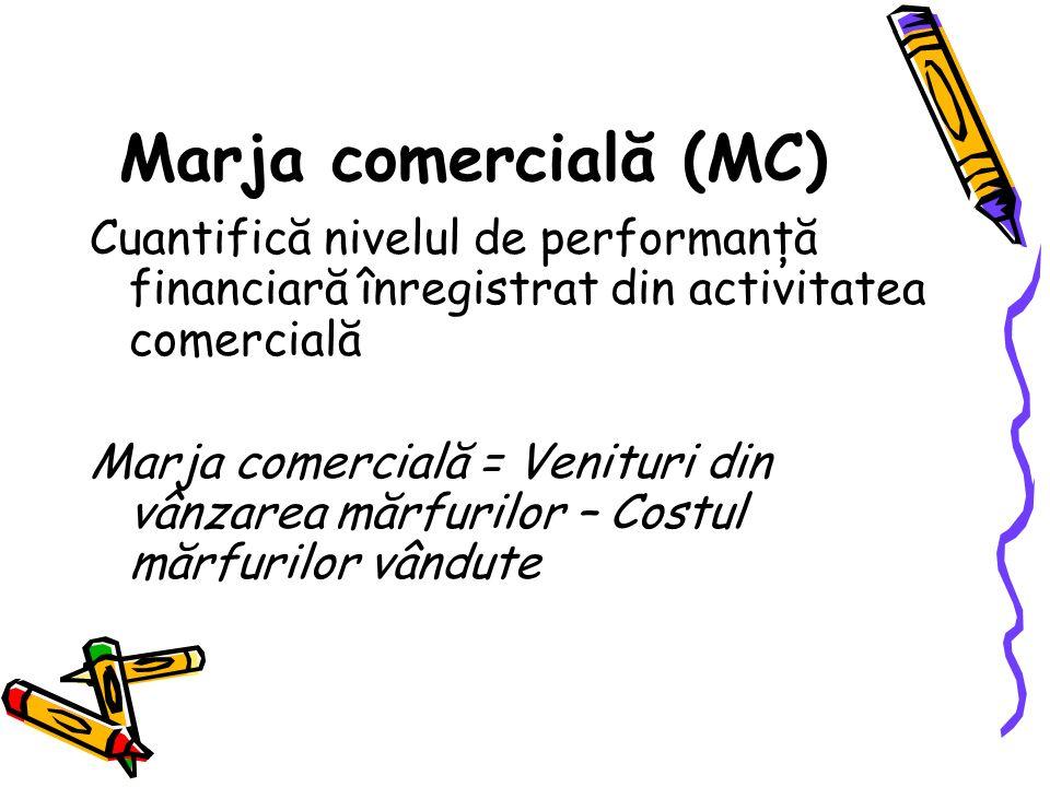 Marja comercială (MC) Cuantifică nivelul de performanţă financiară înregistrat din activitatea comercială.