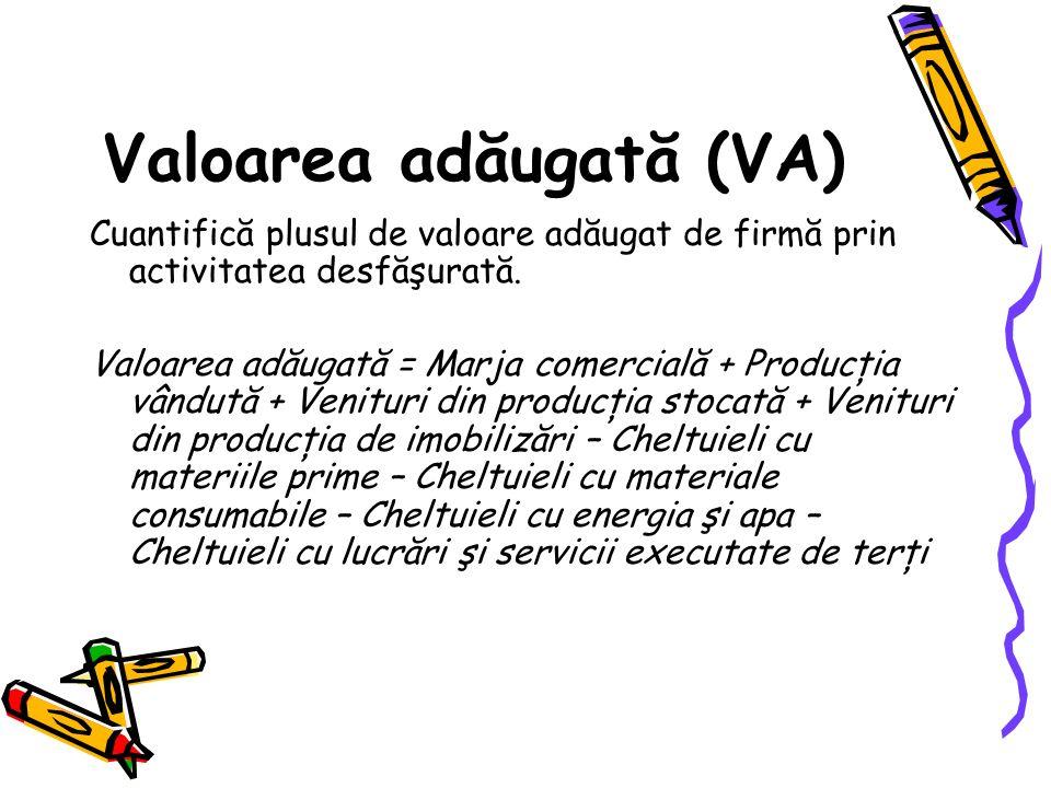 Valoarea adăugată (VA)