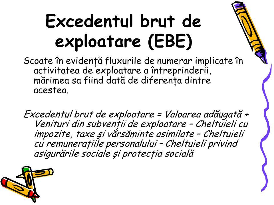 Excedentul brut de exploatare (EBE)