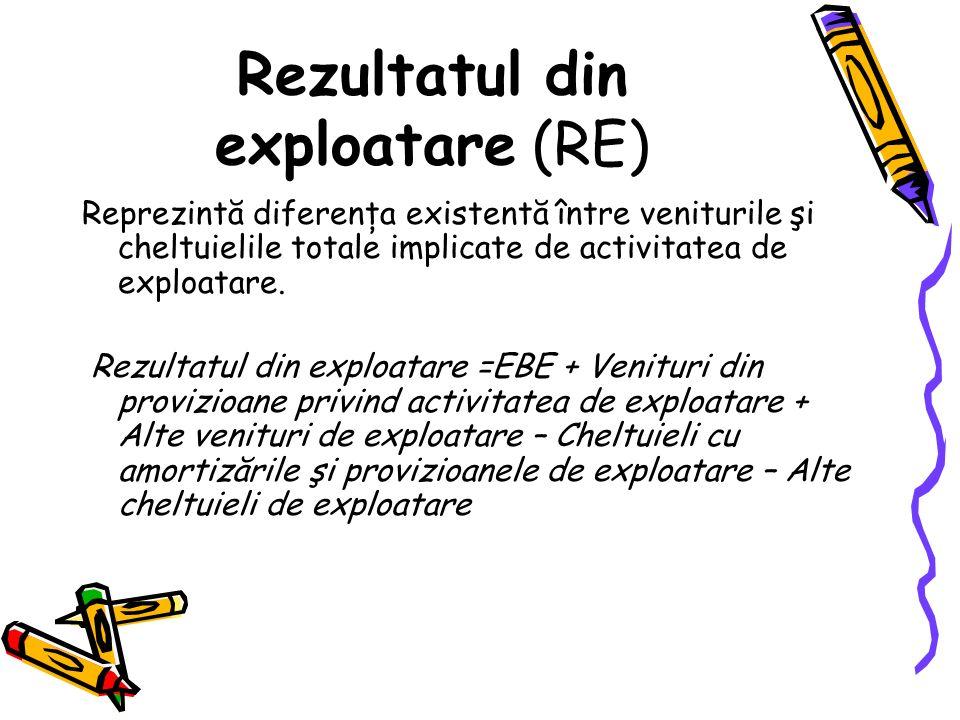 Rezultatul din exploatare (RE)
