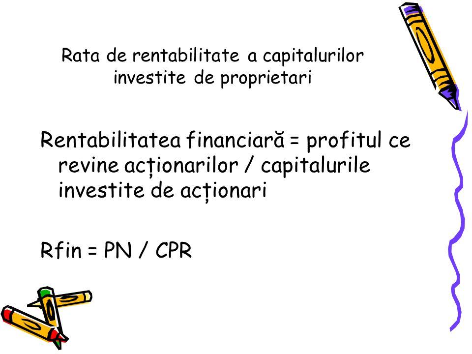 Rata de rentabilitate a capitalurilor investite de proprietari
