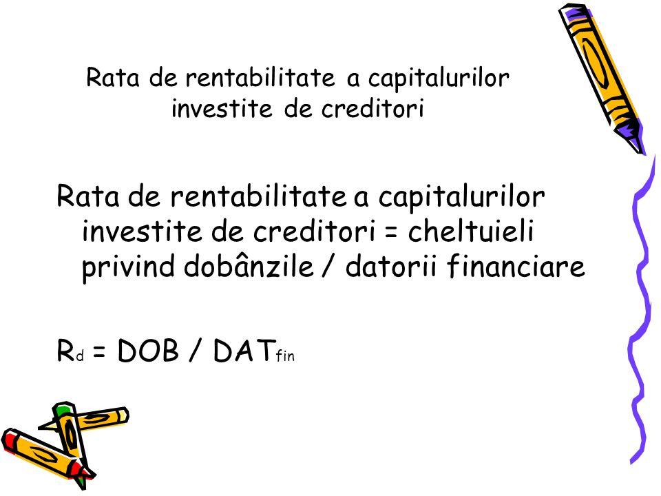 Rata de rentabilitate a capitalurilor investite de creditori