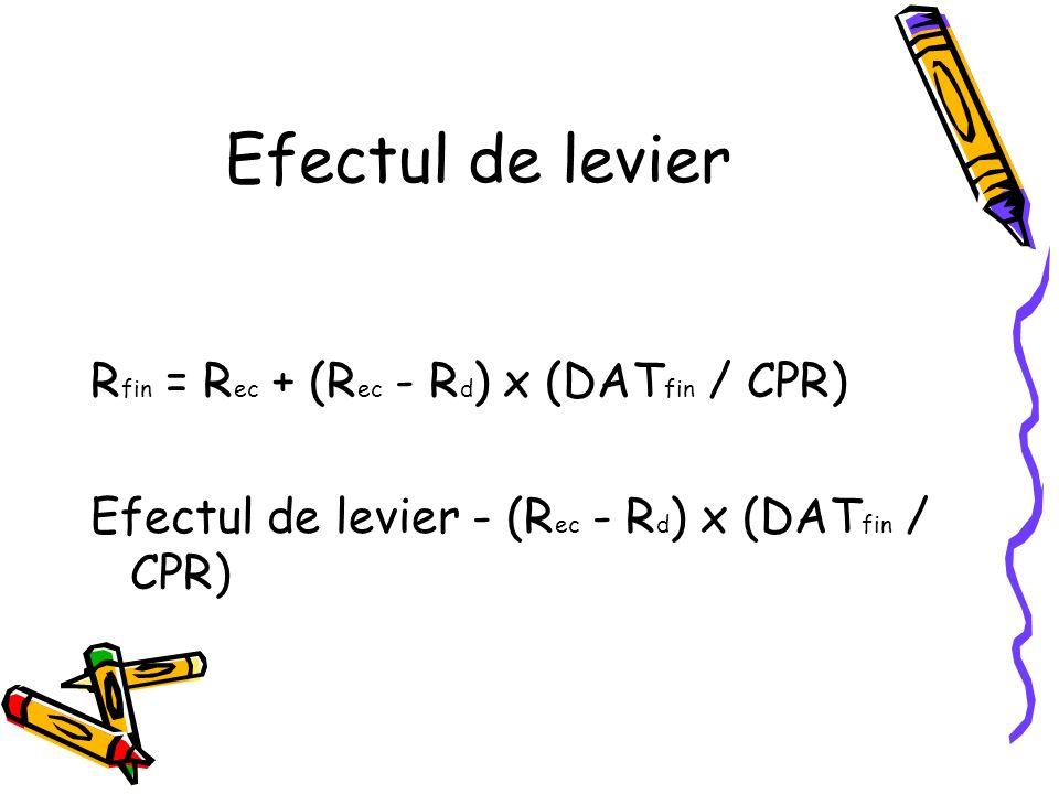 Efectul de levier Rfin = Rec + (Rec - Rd) x (DATfin / CPR)