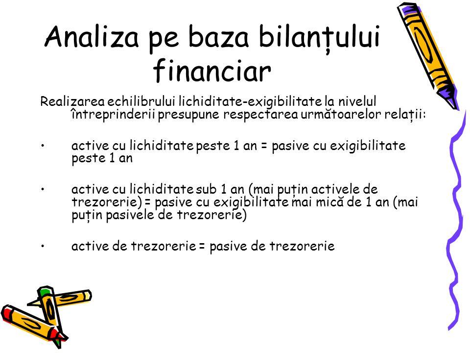 Analiza pe baza bilanţului financiar