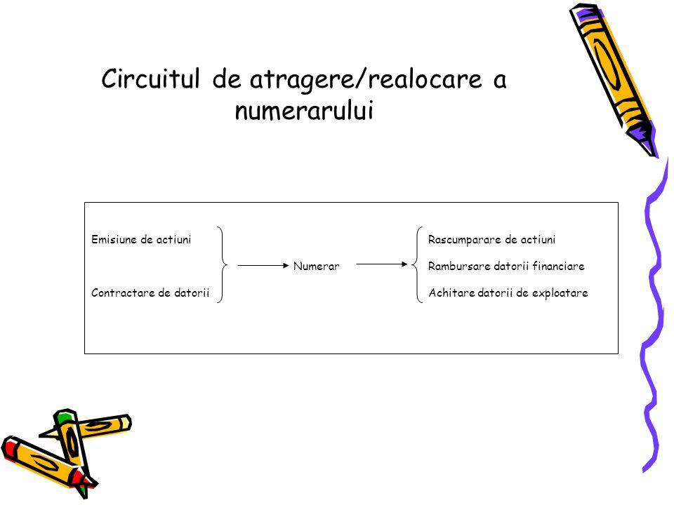 Circuitul de atragere/realocare a numerarului