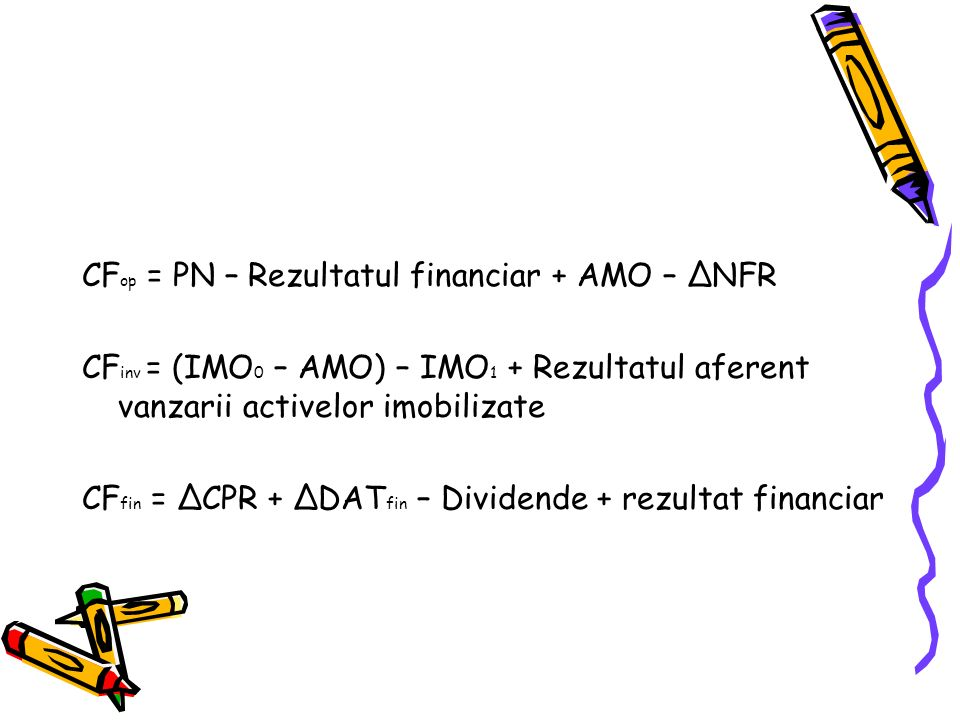 CFop = PN – Rezultatul financiar + AMO – ΔNFR