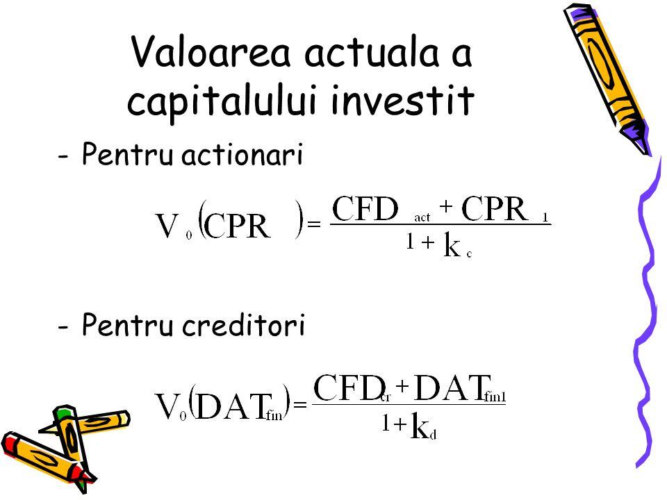 Valoarea actuala a capitalului investit