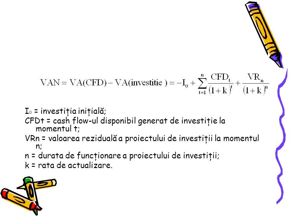 I0 = investiţia iniţială;