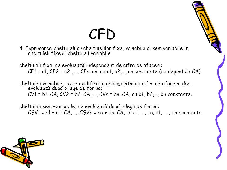 CFD 4. Exprimarea cheltuielilor cheltuielilor fixe, variabile si semivariabile in cheltuieli fixe si cheltuieli variabile.