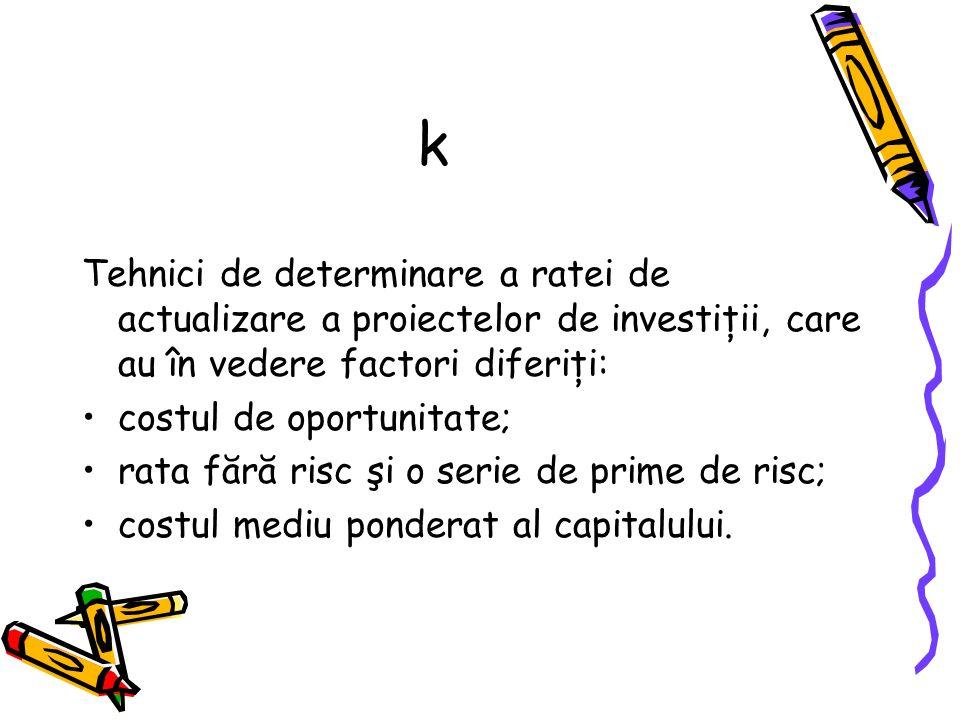 k Tehnici de determinare a ratei de actualizare a proiectelor de investiţii, care au în vedere factori diferiţi: