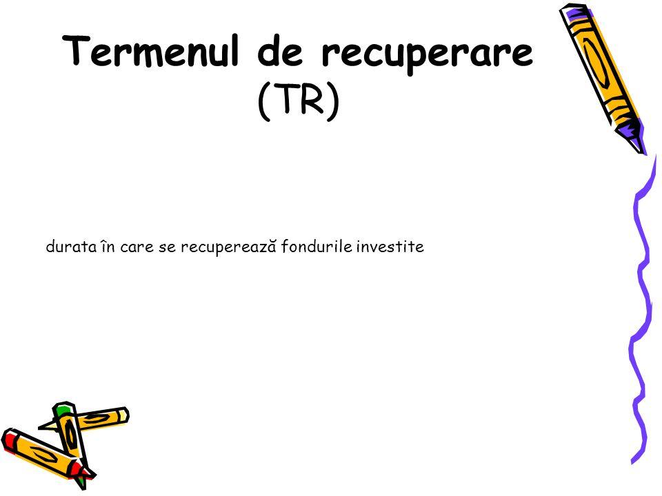 Termenul de recuperare (TR)