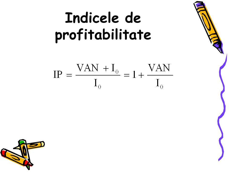 Indicele de profitabilitate