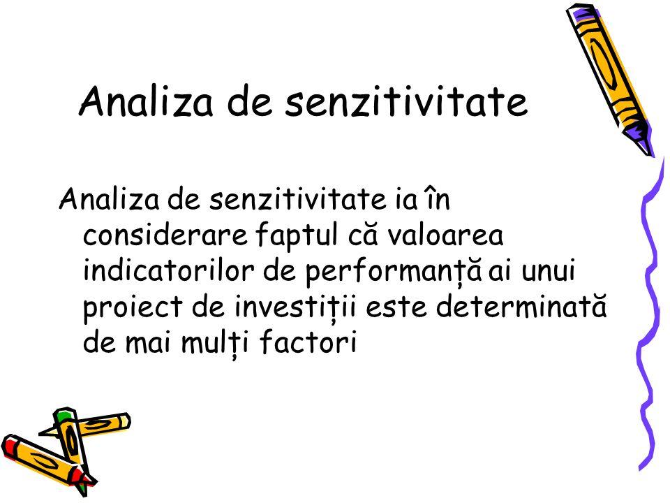 Analiza de senzitivitate