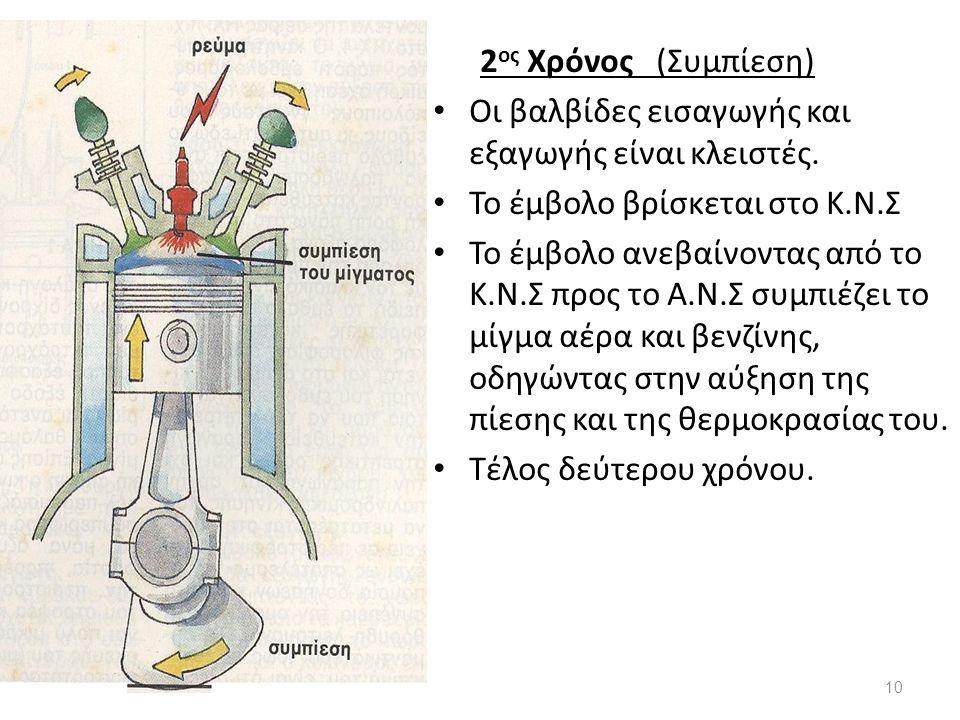 2ος Χρόνος (Συμπίεση) Οι βαλβίδες εισαγωγής και εξαγωγής είναι κλειστές. Το έμβολο βρίσκεται στο Κ.Ν.Σ.