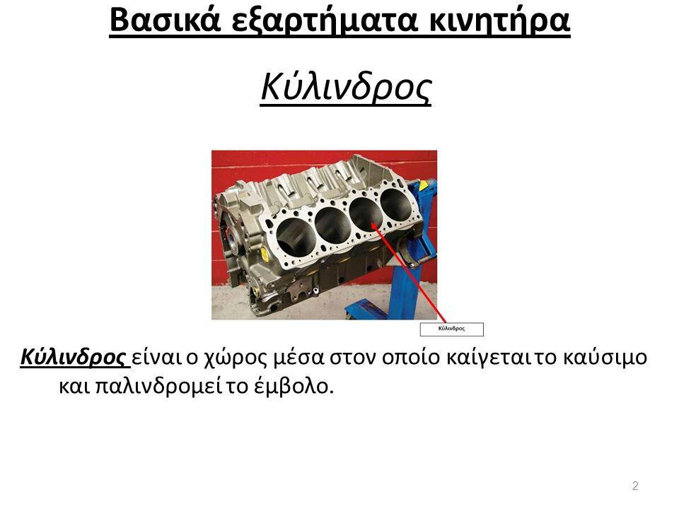 Βασικά εξαρτήματα κινητήρα