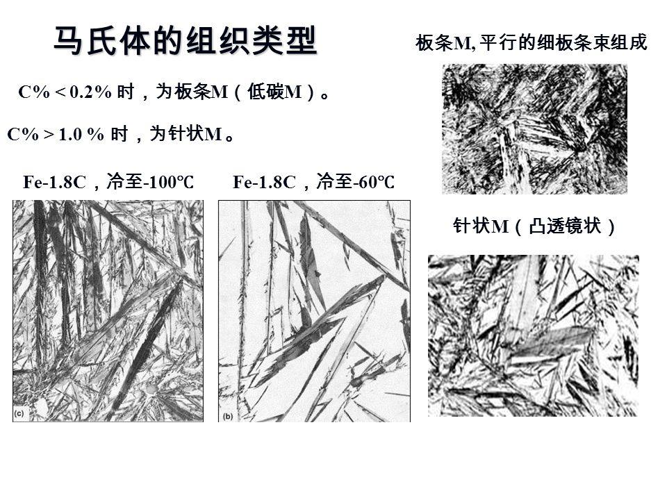 马氏体的组织类型 板条M, 平行的细板条束组成 C% < 0.2% 时,为板条M(低碳M)。