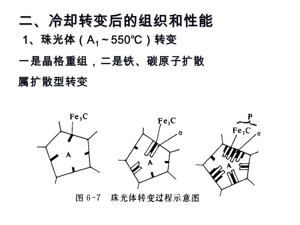 二、冷却转变后的组织和性能 1、珠光体(A1~550℃)转变