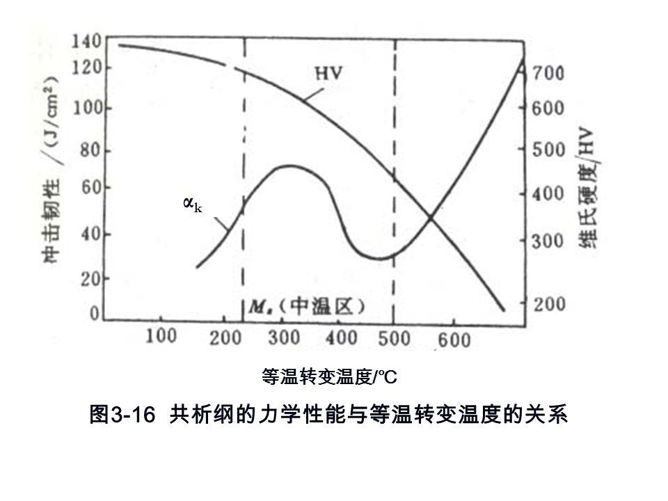 图3-16 共析纲的力学性能与等温转变温度的关系