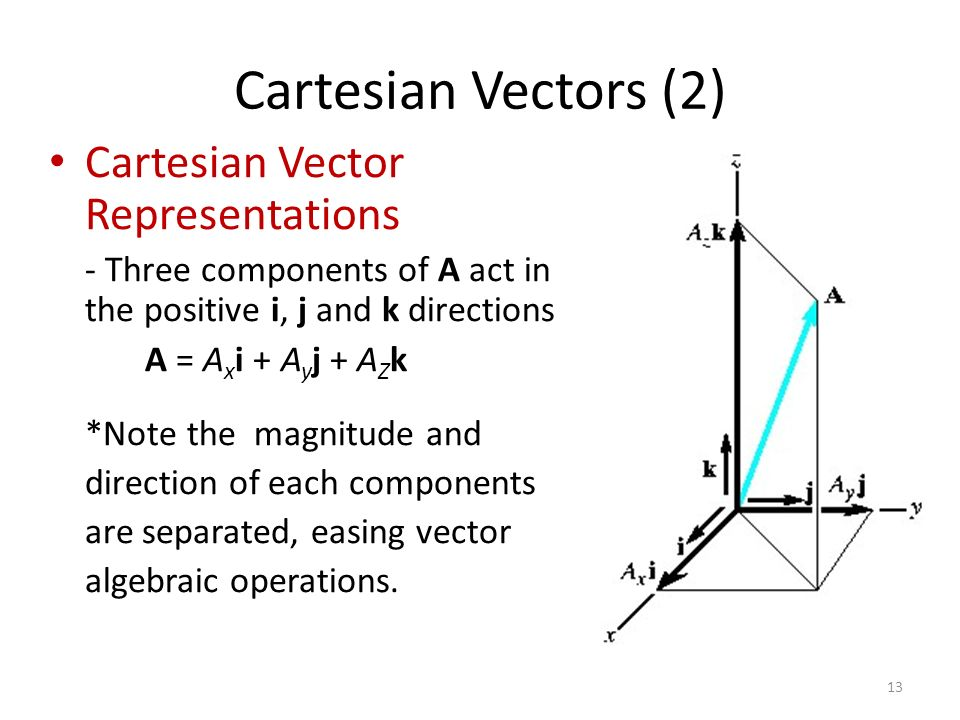 Cartesian Vectors (2) Cartesian Vector Representations