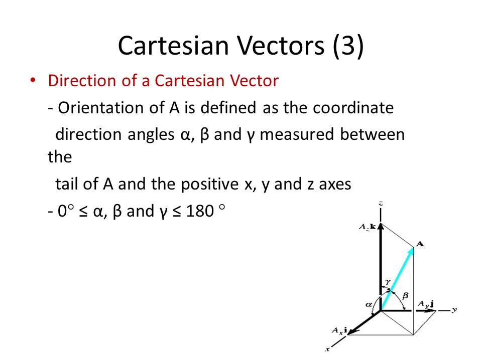 Cartesian Vectors (3) Direction of a Cartesian Vector