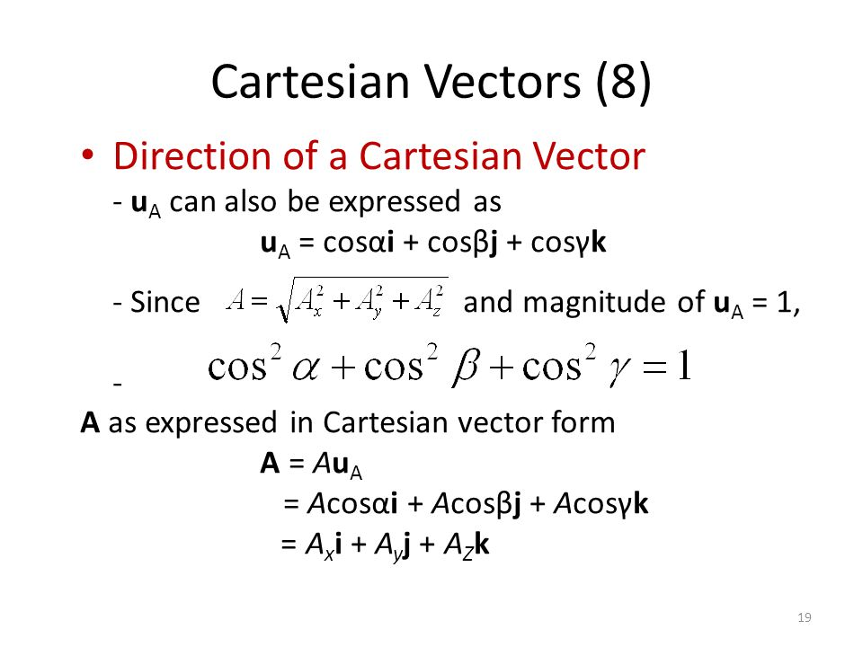 Cartesian Vectors (8) Direction of a Cartesian Vector