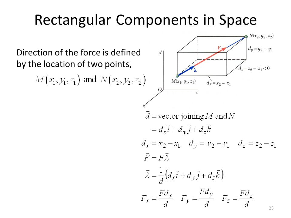 Rectangular Components in Space