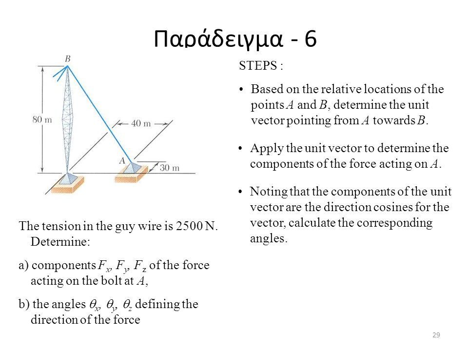 Παράδειγμα - 6 STEPS : Based on the relative locations of the points A and B, determine the unit vector pointing from A towards B.